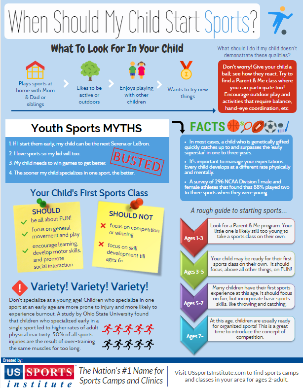 When Should My Child Start Sports?
